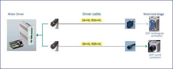 cable_driver