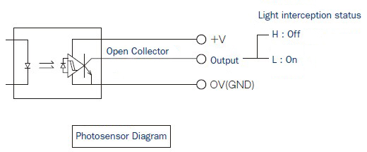 Photosensor Diagram